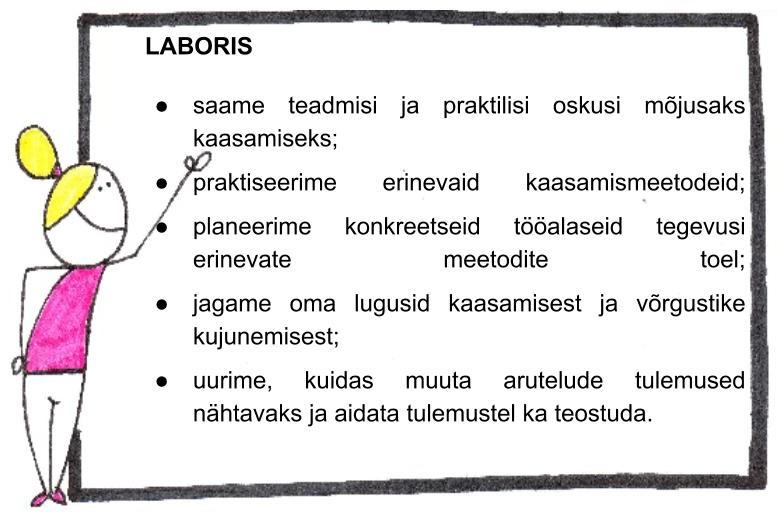 Laboris