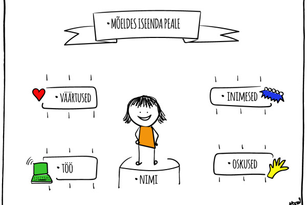 Competences template